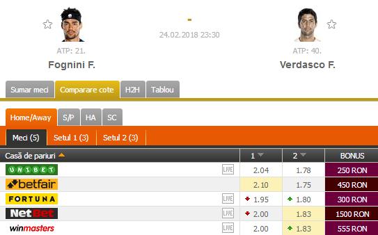 PONTURI Rio de Janeiro ATP – Fognini vs. Verdasco