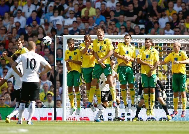 Ponturi fotbal Norwich – Fulham – Championship