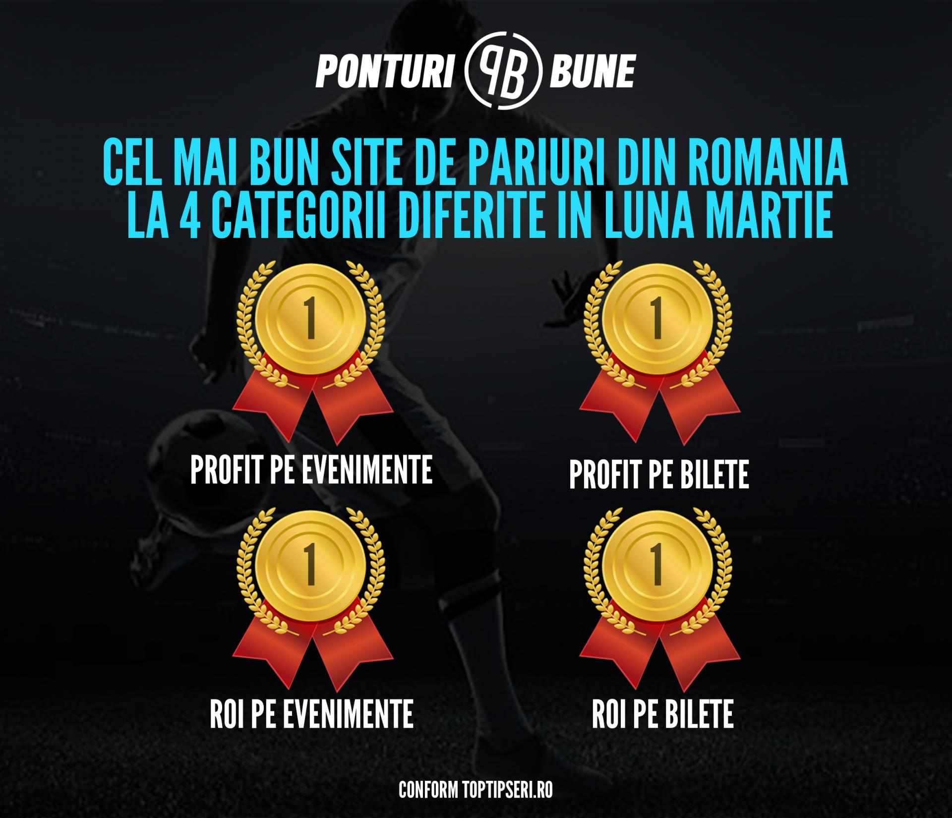 Ponturi Bune, cel mai bun site de pariuri din Romania