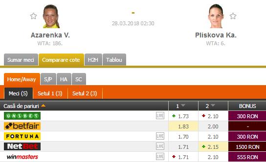 PONTURI Miami WTA – Azarenka vs. Pliskova