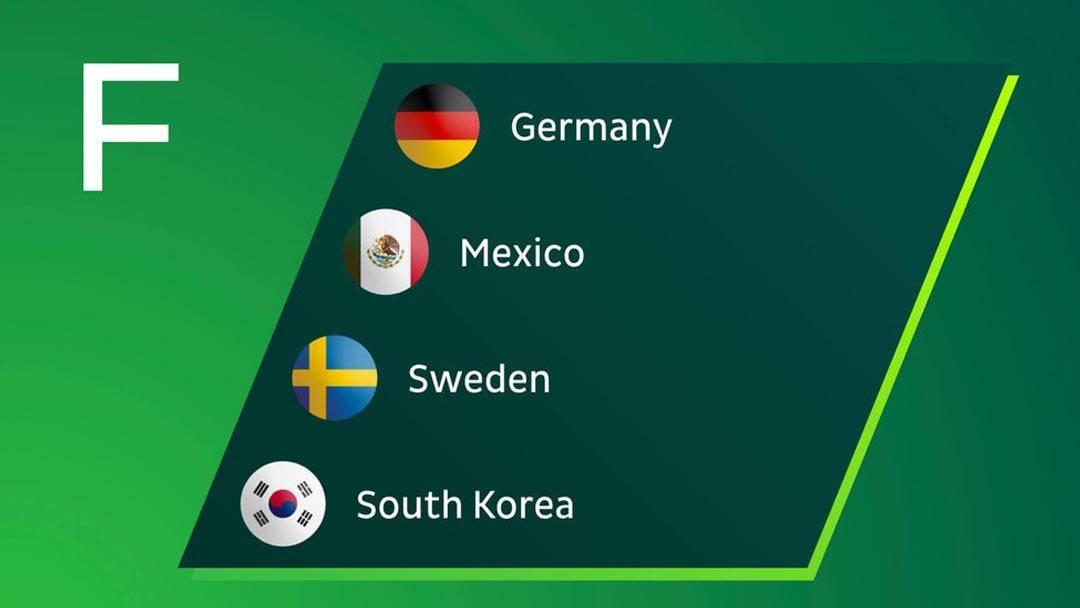 Campionatul Mondial din Rusia: Grupa F – Prezentare