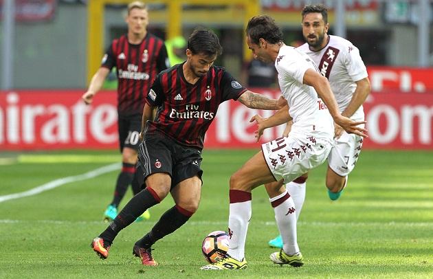 Ponturi fotbal Torino – AC Milan – Serie A
