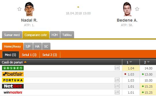 PONTURI Monte Carlo – Nadal vs. Bedene