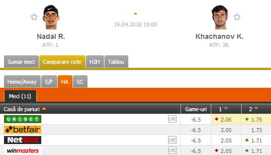 PONTURI Monte Carlo – Nadal vs. Khachanov