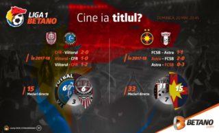 Liga 1 - Ultima etapa